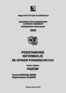 Pszów. Województwo śląskie. Powiat wodzisławski. Gmina miejska