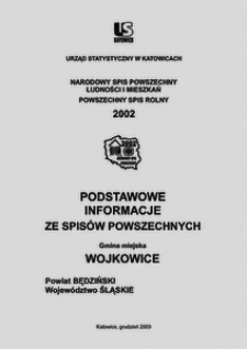 Wojkowice. Województwo śląskie. Powiat będziński. Gmina miejska