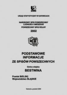 Bestwina. Województwo śląskie. Powiat bielski. Gmina wiejska