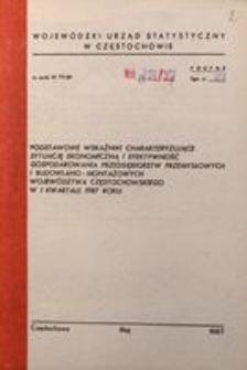 Podstawowe wskaźniki charakteryzujące sytuację ekonomiczną i efektywność gospodarowania przedsiębiorstw przemysłowych i budowlano-montażowych województwa częstochowskiego w I kwartale 1987 roku