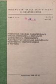 Podstawowe wskaźniki charakteryzujące sytuację ekonomiczną i efektywność gospodarowania przedsiębiorstw przemysłowych i budowlano-montażowych województwa częstochowskiego w 1987 roku