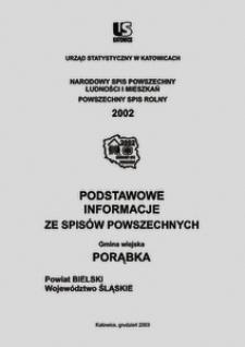 Porąbka. Województwo śląskie. Powiat bielski. Gmina wiejska