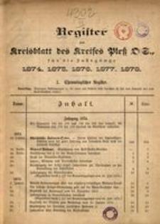 Register zum Kreisblatt des Kreises Pleß O/S. für die Jahrgänge 1874, 1875, 1876, 1877, 1878