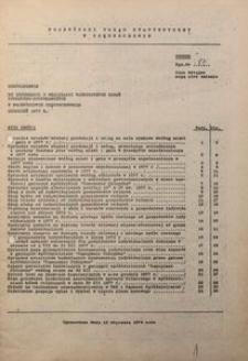 Uzupełnienie do Informacji o realizacji ważniejszych zadań społeczno-gospodarczych w województwie częstochowskim, grudzień 1977