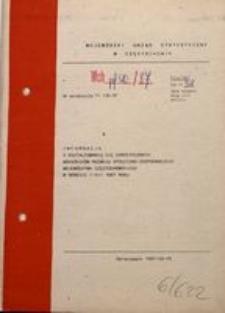 Informacja o Kształtowaniu się Syntetycznych Wskaźników Rozwoju Społeczno-Gospodarczego Województwa Częstochowskiego w Okresie I–VII 1987 Roku