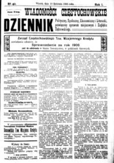 Wiadomości Częstochowskie, 1906, R. 1, nr 40