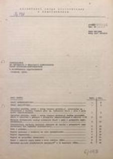Uzupełnienie do Informacji o realizacji ważniejszych zadań społeczno-gospodarczych w województwie częstochowskim. Czerwiec 1980 r.