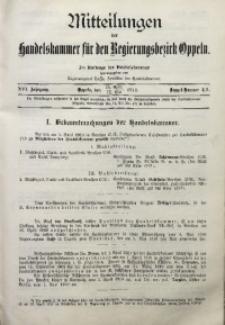 Mitteilungen der Handelskammer für den Regierungsbezirk Oppeln, 1910, Jg. 16, Nr. 4/5