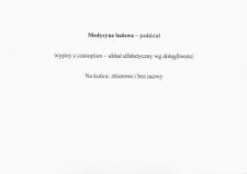Kartoteka rzeczowa na temat lecznictwa na Górnym Śląsku - Medycyna ludowa - wypisy