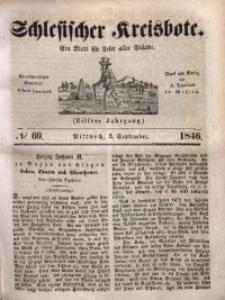 Schlesischer Kreisbote, 1846, Jg. 11, No. 69