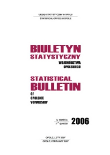 Biuletyn Statystyczny Województwa Opolskiego = Statistical Bulletin of Opolskie Voivodship 2006, IV kwartał.