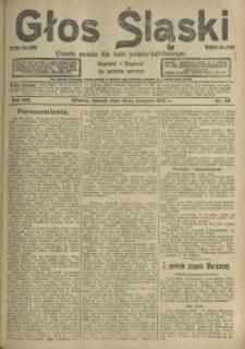 Głos Śląski, 1915, R. 13, nr 95