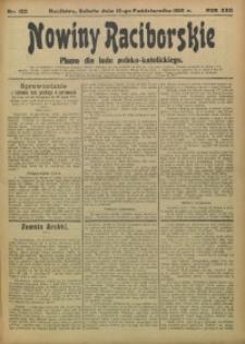 Nowiny Raciborskie, 1910, R. 22, nr 122