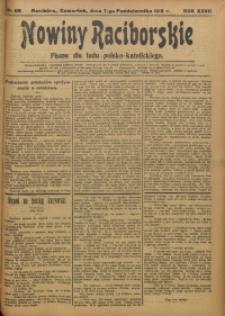 Nowiny Raciborskie, 1915, R. 27, nr 118