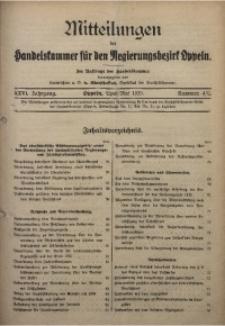 Mitteilungen der Handelskammer für den Regierungsbezirk Oppeln, 1920, Jg. 26, Nr. 4/5