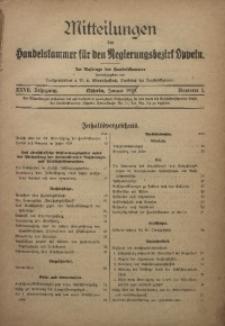 Mitteilungen der Handelskammer für den Regierungsbezirk Oppeln, 1921, Jg. 27, Nr. 1