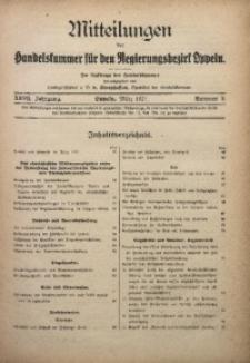Mitteilungen der Handelskammer für den Regierungsbezirk Oppeln, 1921, Jg. 27, Nr. 3