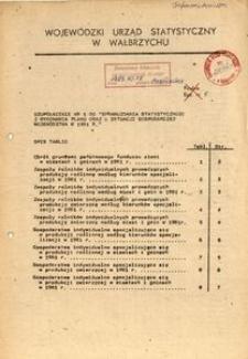 """Uzupełnienie nr 1 do """"Sprawozdania statystycznego z wykonania planu oraz o sytuacji gospodarczej województwa w 1981 r."""""""