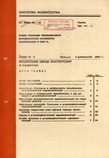 Wyniki finansowe przedsiębiorstw uspołecznionych wojeództwa wałbrzyskiego w 1982 r.