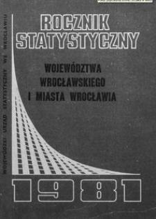 Rocznik Statystyczny Województwa Wrocławskiego i Miasta Wrocławia, 1981, R. 6