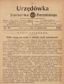Urzędówka Starostwa Pszczyńskiego, 1926, nr 36