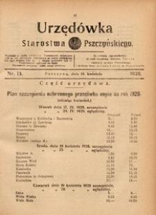 Urzędówka Starostwa Pszczyńskiego, 1928, nr 13