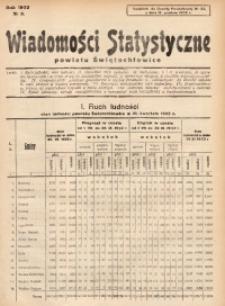 Wiadomości Statystyczne Powiatu Świętochłowickiego, 1932, nr 3
