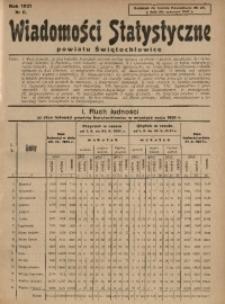 Wiadomości Statystyczne Powiatu Świętochłowickiego, 1931, nr 5