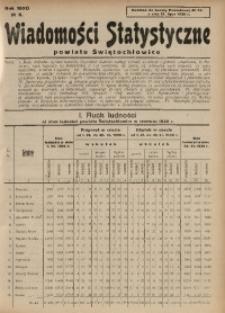 Wiadomości Statystyczne Powiatu Świętochłowickiego, 1930, nr 6