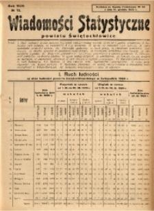 Wiadomości Statystyczne Powiatu Świętochłowickiego, 1929, nr 12