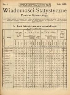 """Wiadomości Statystyczne Powiatu Katowickiego, Nr 1 (1933). Dodatek do """"Gazety Urzędowej"""" Pow. Katowickiego Nr. 16 z dnia 15 kwietnia 1933 r."""