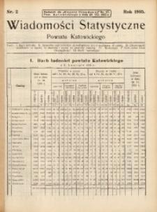 """Wiadomości Statystyczne Powiatu Katowickiego, Nr 2 (1935). Dodatek do """"Gazety Urzędowej"""" Pow. Katowickiego Nr. 29 z dnia 20 lipca 1935 r."""