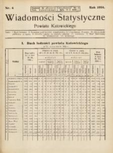"""Wiadomości Statystyczne Powiatu Katowickiego, Nr 4 (1934). Dodatek do """"Gazety Urzędowej"""" Pow. Katowickiego Nr. 3 z dnia 19 stycznia 1934 [właśc. 1935] r."""