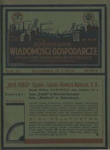 Górnośląskie Wiadomości Gospodarcze, 1934, R. 11, Spis rzeczy