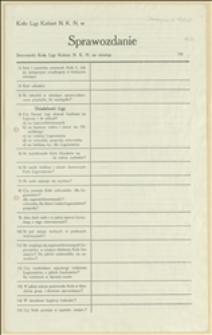 Formularz sprawozdania miesięcznego Koła Ligi Kobiet NKN