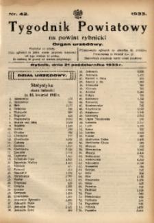 Tygodnik Powiatowy na Powiat Rybnicki, 1933, nr 42