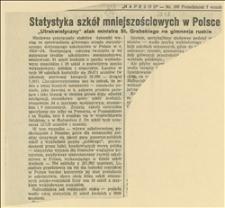 """Fragment artykułu """"Statystyka szkół mniejszościowych w Polsce. """"Utrakwistyczny"""" atak ministra St. Grabskiego na gimnazja ruskie"""""""