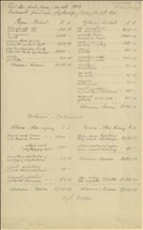 Zestawienie funduszu strajkowego za rok 1908 i rachunek organizacyjnego funduszu rewirowego w 1908 r.