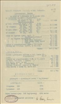 Sprawozdanie kasowe Komitetu Powiatowego PPSD w Morawskiej Ostrawie za okres od 01.01.-31.03.1918 r.