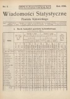 """Wiadomości Statystyczne Powiatu Katowickiego, Nr 2 (1936). Dodatek do """"Gazety Urzędowej"""" Pow. Katowickiego Nr. 30 z dnia 25 lipca 1936 r."""