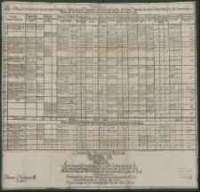 Zestawienia dotyczące zarządu oraz rachunków majątku sierot szlacheckich z terenu księstwa cieszyńskiego oraz innych pozostających pod opieką kuratorów mianowanych przez cieszyńskie Prawo Krajowe (Landrecht) za 1760 i 1762 rok