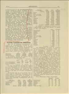 """Artykuły z """"Arbeiterschutz"""" Nr 12 o sytuacji mieszkaniowej w świetle spisu ludności z 1910 r."""