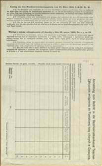 Formularz zgłoszenia wstąpienia do Powiatowej kasy chorych w Cieszynie