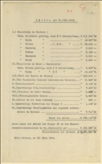 Zestawienie finansowe budowy sanatorium w Bystrej z 15 marca 1914 roku