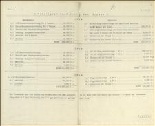 Preliminarze budżetowe Grupy I Stowarzyszenia Kopalń Węgla Kamiennego okręgu morawsko-ostrawskiego na lata 1914-1916