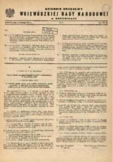 Dziennik Urzędowy Wojewódzkiej Rady Narodowej w Katowicach, 1973, nr8