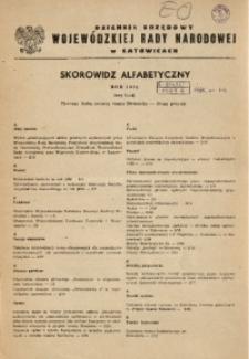 Dziennik Urzędowy Wojewódzkiej Rady Narodowej w Katowicach. Skorowidz alfabetyczny, rok 1980