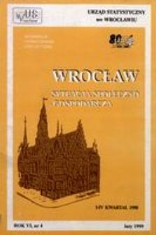 Wrocław. Sytuacja społeczno-gospodarcza. Rok 1998