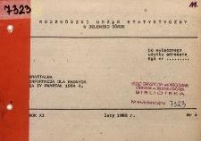 Kwartalna informacja dla radnych za IV kwartał 1984 r.