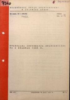 Kwartalna informacja statystyczna za I kwartał 1986 r.